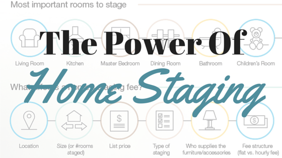 The Power of Home Staging
